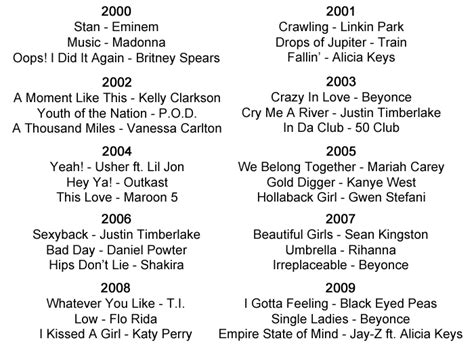 history including genres styles bands  artists