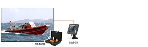 small boat safety kit schemes for seiwa marine equipments configurations by boat