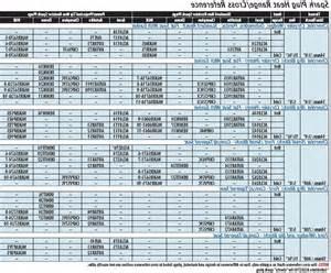 Ngk spark plug cross reference chart