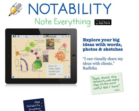 notability android study hints and tips on cus students library services for library avondale