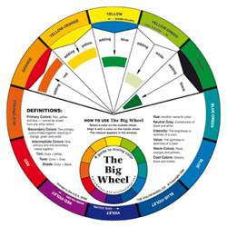color mixing wheel large artist colour wheel for paint mixing of oils