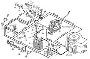 wiring diagram diagram parts list for model 930502 murray parts mower tractor parts