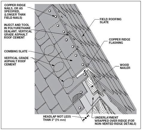 What Does A Hip Roof Look Like Mastering Roof Inspections Slate Roofs Part 8 Internachi