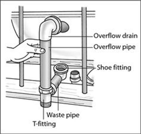anatomy of a bathtub drain system the anatomy of a bathtub and how to install a replacement