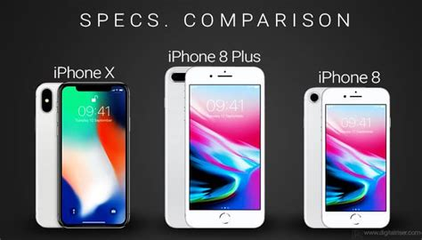 compare specs apple iphone   iphone    iphone