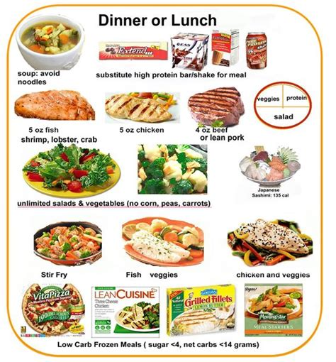 1200 Calorie Diet Plan, Sample Menus, Results, Weight Loss