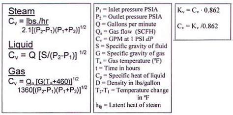 cv calculations steam liquid and gas