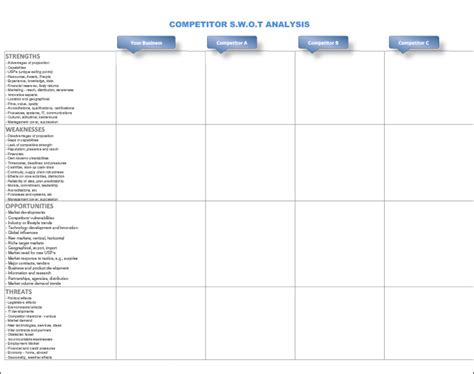 competitor analysis template free competitive analysis template 15 free word excel pdf