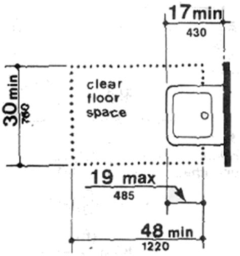 Fig 32 Clear Floor Space At Lavatories