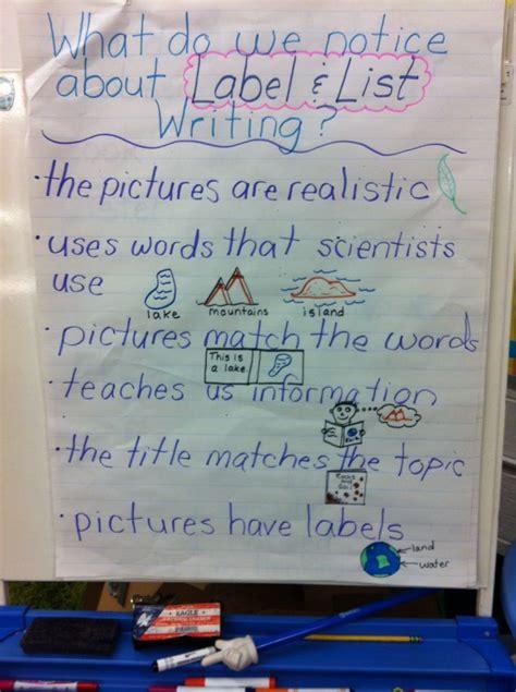 writers workshop pattern books kindergarten writer s workshop hoover elementary school