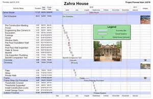 renovation project plan free project management templates for construction aec