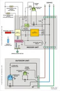 Split air conditioner wiring diagram hermawan s blog refrigeration