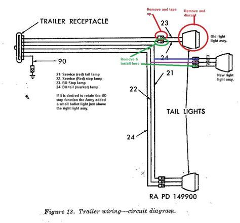 cj5 taillight wiring harness diagram 36 wiring diagram