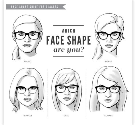 eyeglass frames that match your face shape and coloring face shape guide for eyewear shapes and what to do with
