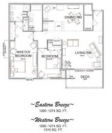 Basic House Plans by Gallery For Gt Basic House Plan