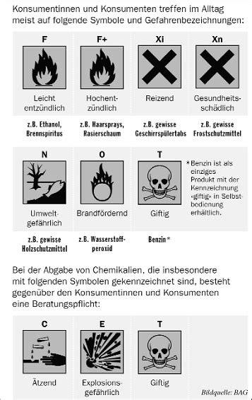 Gifte Im Haushalt 4210 by Verband Thurgauer Landwirtschaft Vtl Thurgauer Bauer