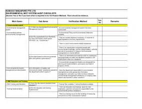 audit form template best audit checklists report template of