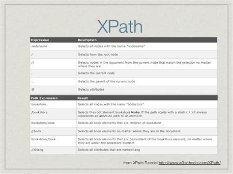 css xpath tutorial javascript test automation workshop 21 08 2014