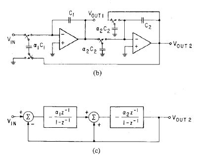 switched capacitor integrator gain switched capacitor integrator finite gain 28 images switched capacitor resistor analysis