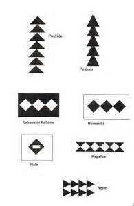 hawaii pattern meaning hawaiian kapa designs hawaiian kapa patterns their kapa