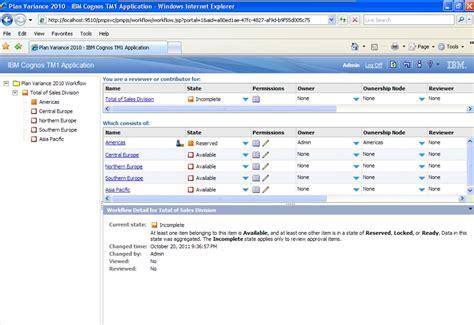 ibm workflow ibm cognos tm1