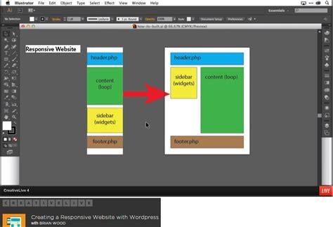 wordpress tutorial responsive website online tutorial responsive with wordpress free content