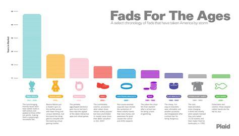 fads of 2014 category webkinz pretty beautiful words