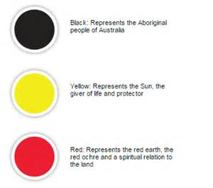 what do the colors of the flag stand for aboriginal flag colours aboriginal flag history