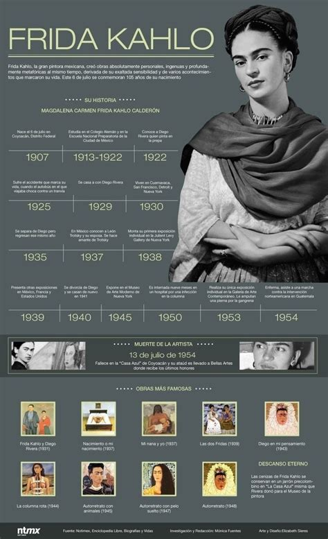 biography of frida kahlo en espanol 1000 images about infografia en espanol on pinterest