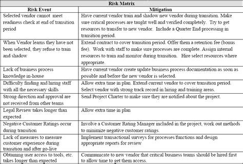 vendor transition plan template image collections