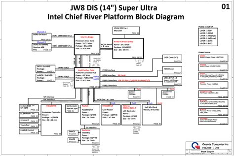 Jw8 C by Forum Elvikom Schemat Dell Vostro 5460 Quanta Jw8