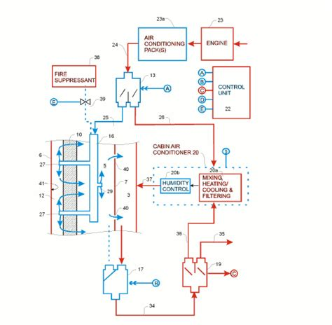 airplane ventilation diagram repair wiring scheme