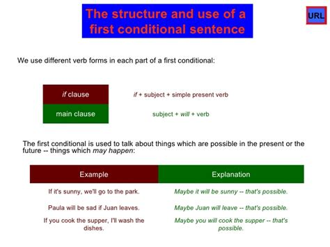 quot conditionals conditionals grammar