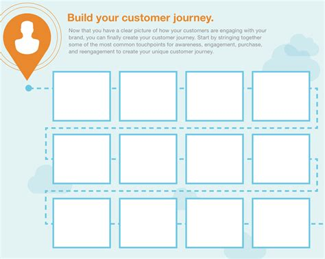 Your Guide To Customer Journey Success Exact Target Templates