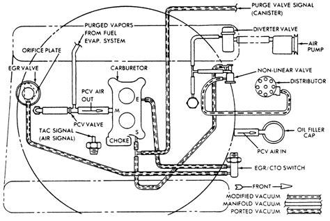 jeep cj5 vacuum hose diagram jeep free engine image for