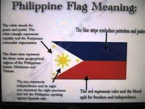 what does the colors of the flag the meanings and symbolisms the philippine flag