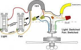 Harbor Ceiling Fan Wiring Motor Plate Wiring Motor Free Engine Image For User Manual