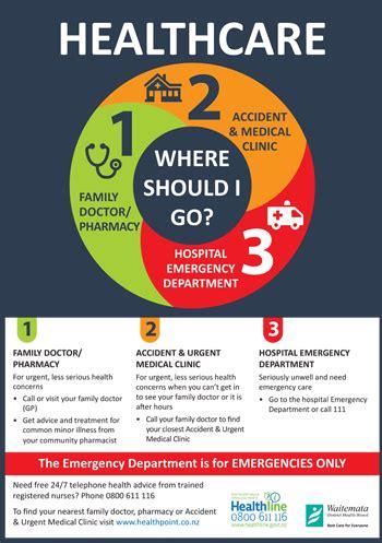 back should i go to the emergency room where should you go waitemata district health board wdhb