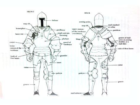 armor diagram armor in the late times legio i lynx fulminata