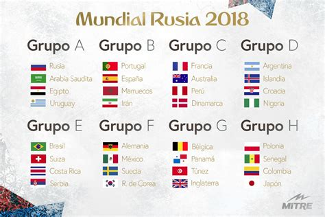 Grupo Argentina Mundial 2018 Se Sortearon Los Grupos Mundial Radio Mitre