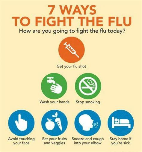 7 Remedies To Treat A Cold by 7 Ways To Fight The Flu Flu Treatment San Antonio By