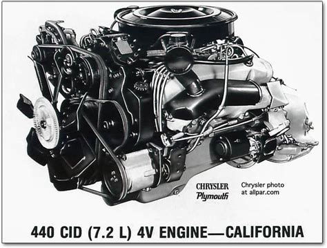 Wedges W200 1974 1978 chrysler new yorker brougham imperial cars in