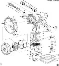 4l80e transmission check location get free image about wiring diagram