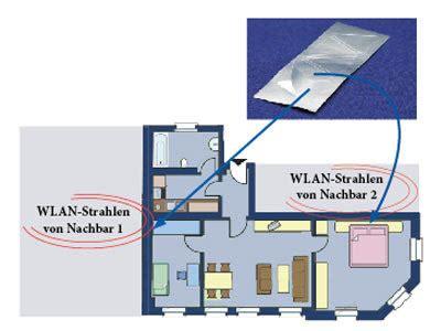 Wlan Durch Die Decke by Medea 7 Wlan Pl 228 Ttchen F 252 R Alle Wlan Bluetooth Und Wi