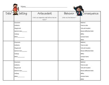 Antecedent Behavior Consequence Form By Julie S Classroom Closet Antecedent Behavior Consequence Template