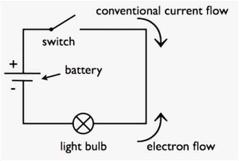 a simple circuit diagram wiring diagram with description