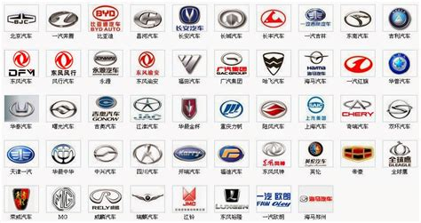 american car logos and names list all car brands list