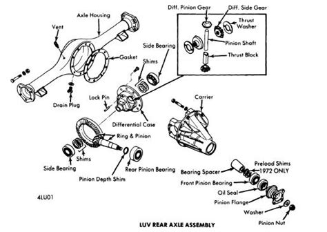 free download parts manuals 2000 chevrolet 2500 parking system rear wheel bearing diagram rear free engine image for user manual download