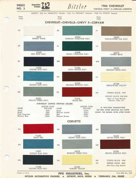 1966 chevrolet impala willow green poly code h car paint color kit