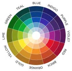 color wheel labeled how to mix and match colors like a pro